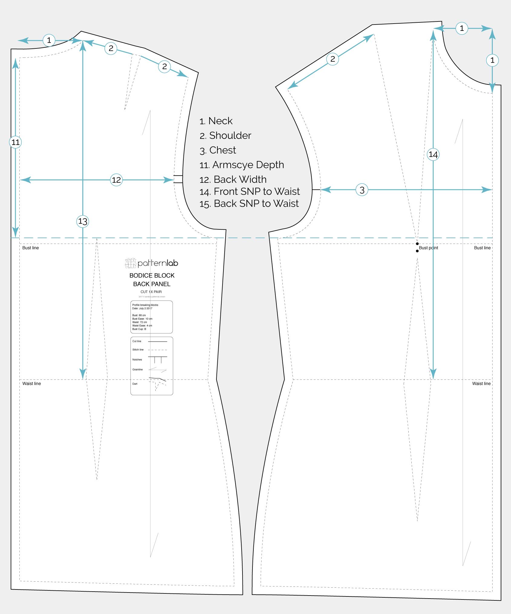 Basic torso block measurements - Patternlab